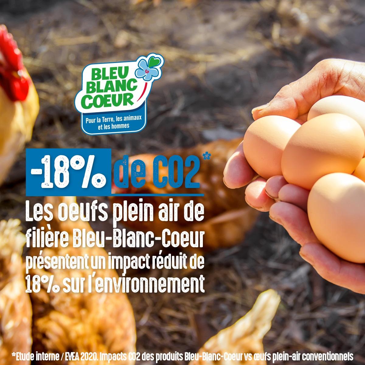 Impact CO2 des oeufs Bleu-Blanc-Coeur