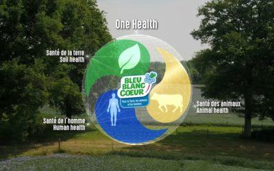 Symposium One Health 2021, par Bleu-Blanc-Coeur – Programme du 28 Septembre 2021