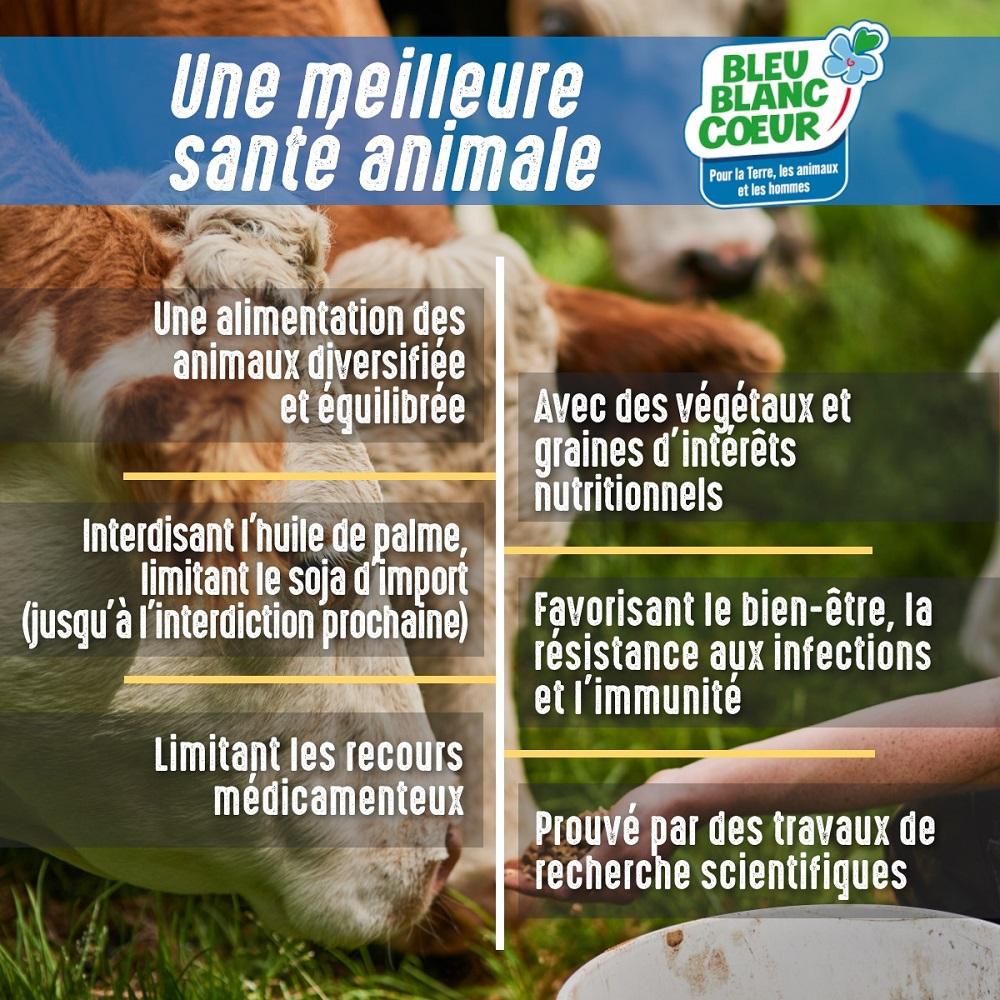 Une meilleure santé animale avec Bleu-Blanc-Coeur