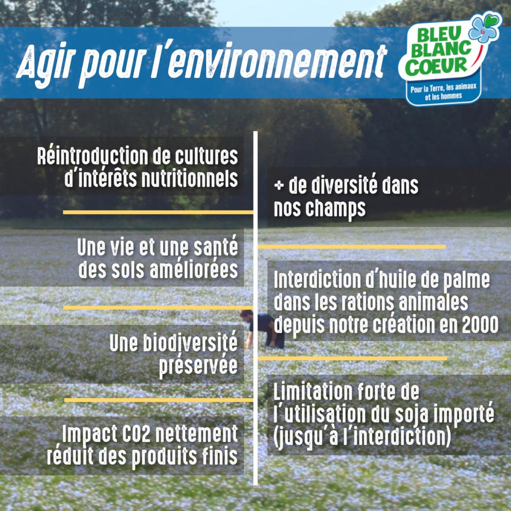 Engagements de Bleu-Blanc-Coeur pour l'environnement