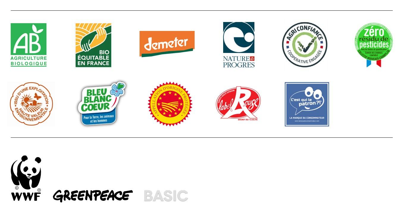 Labels et démarche de qualité