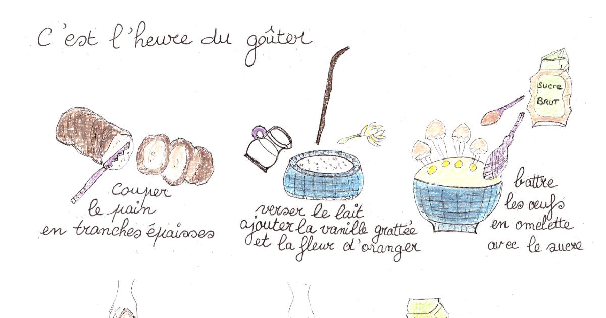 la recette du pain perdu