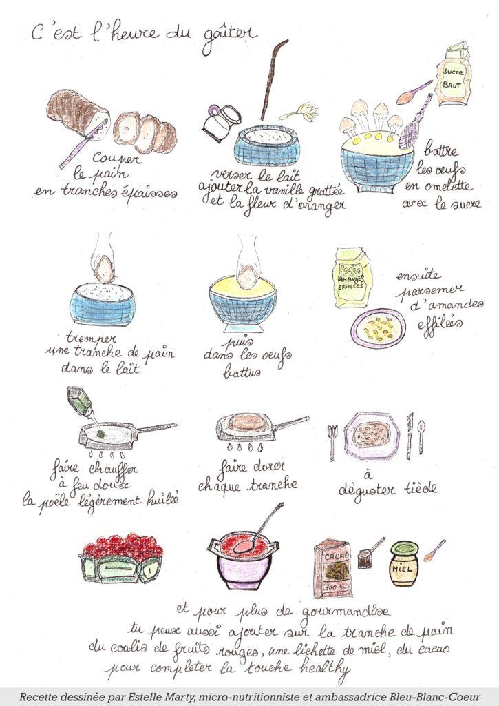 recette dessiné Pain perdu avec signature