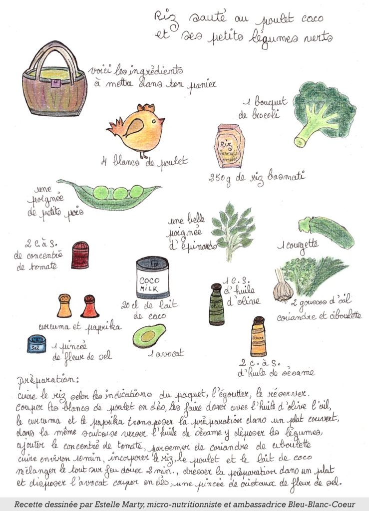 recette dessinée Riz Sauté au Poulet Coco et ses Légumes Verts avec signature